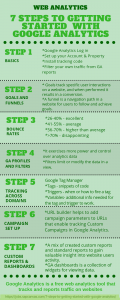 fig1-7-steps-to-getting-started-with-google-analytics.png