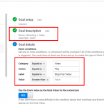 Google Analytics Goals And Funnels