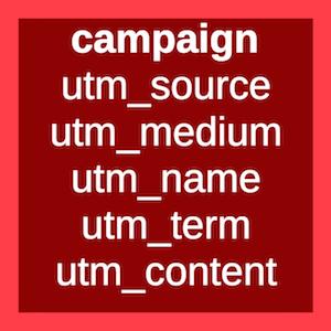 Google Analytics-UTM parameters