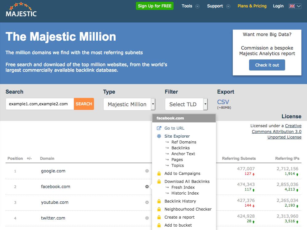 fig11-Majestic Million
