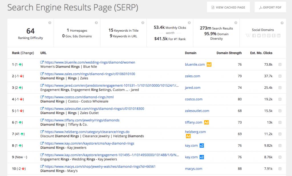 fig22-Keyword Research~SERP Analysis