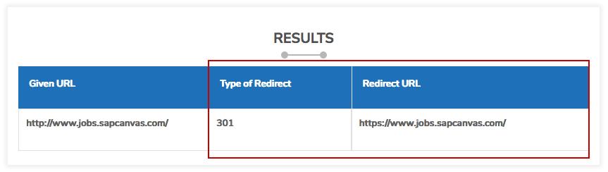 fig2-Free Redirect Checker Tool >  https://smallseotools.com/redirect-checker/